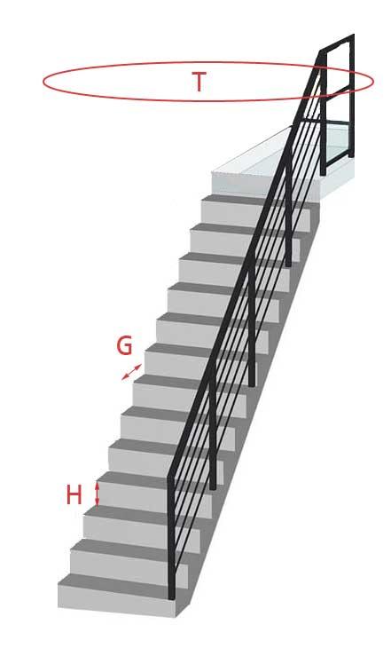 trémie, giron, largeur : les cotes d'un escalier sur mesure